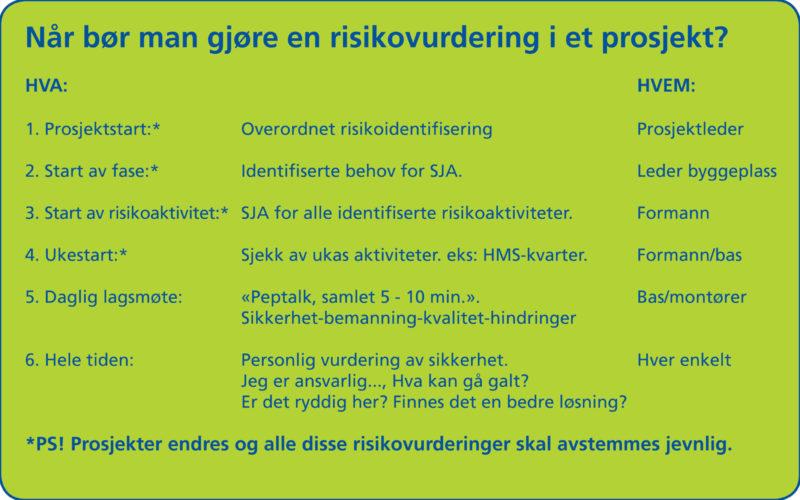 4-1-risikovurdering